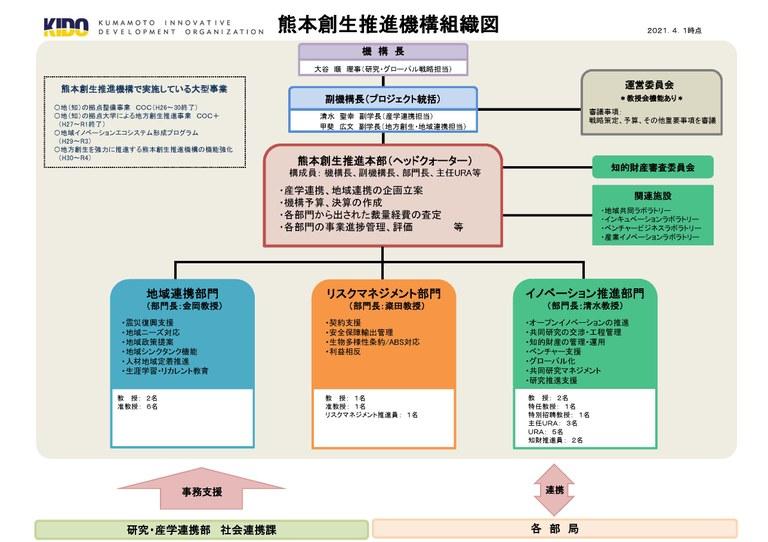 2021機構組織図.jpg