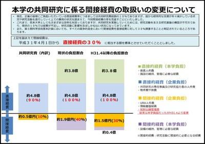 間接経費の変更についてJPEG